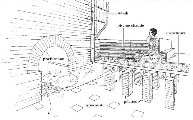 les techniques de construction romaine pdf